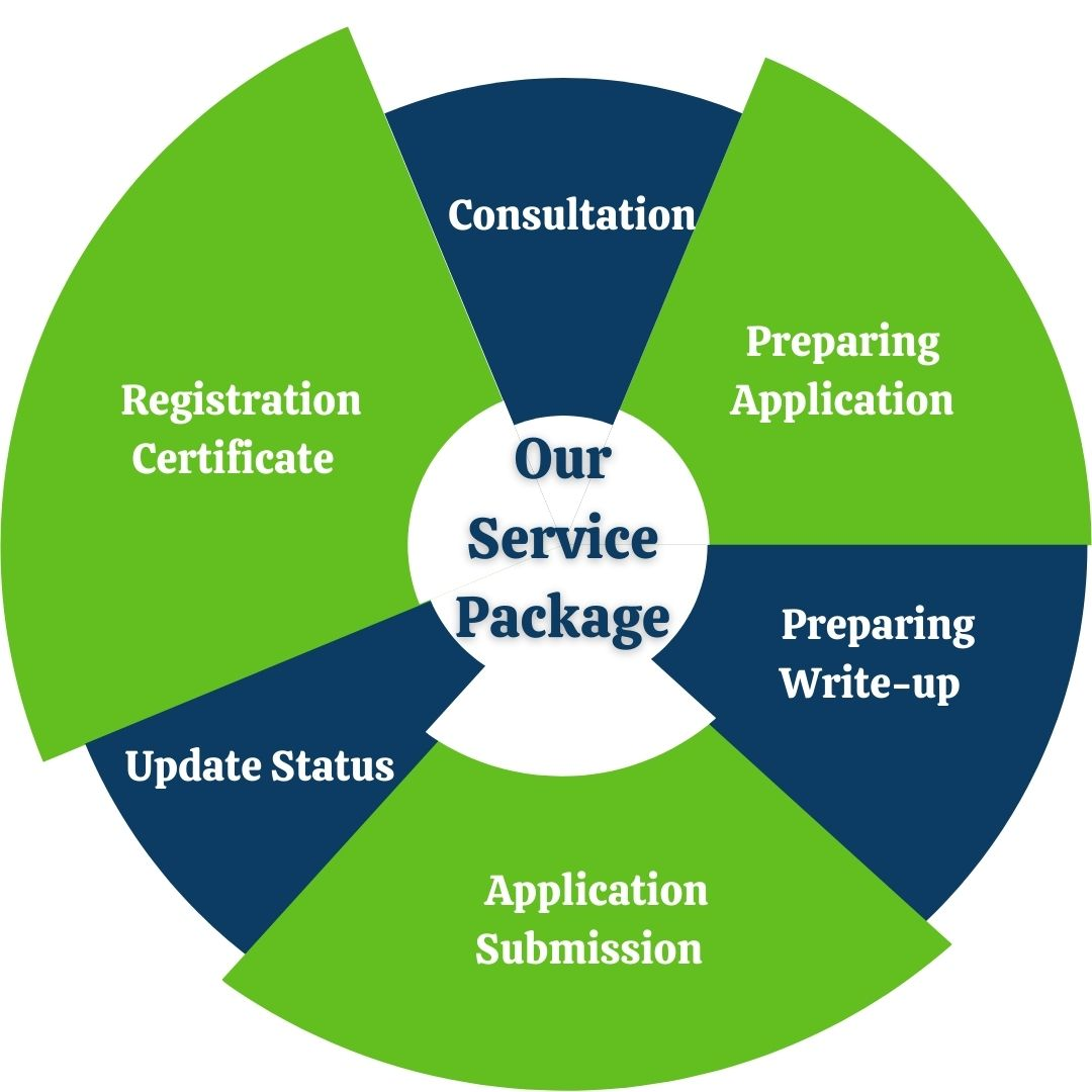 our-service-package